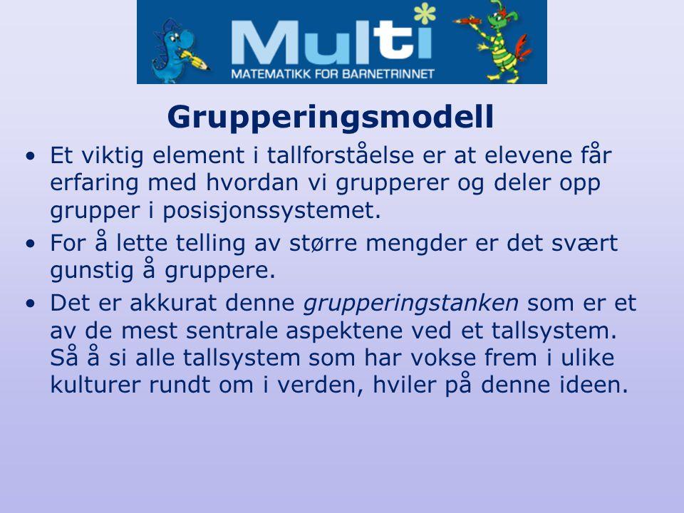 Grupperingsmodell Et viktig element i tallforståelse er at elevene får erfaring med hvordan vi grupperer og deler opp grupper i posisjonssystemet.