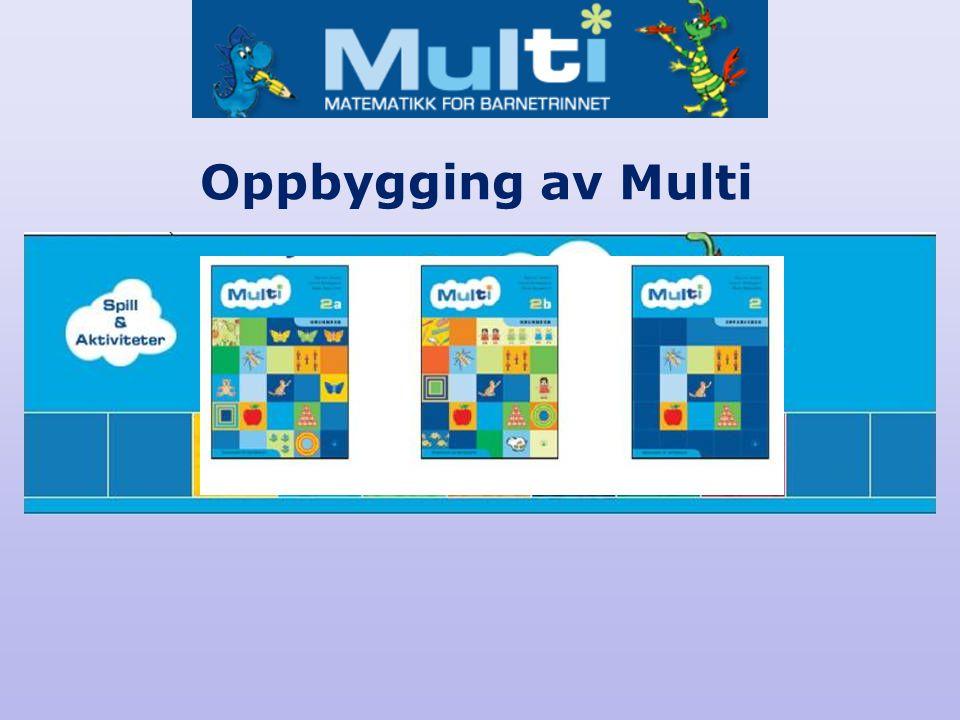 Oppbygging av Multi Grunnbøker Oppgavebøker Lærerens bok Kopiperm