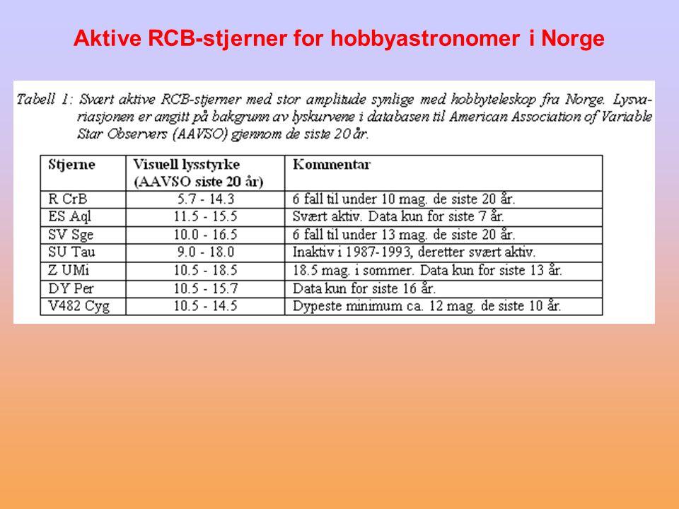Aktive RCB-stjerner for hobbyastronomer i Norge