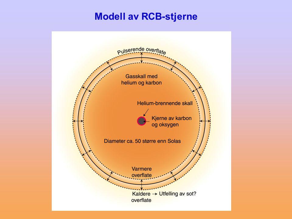 Modell av RCB-stjerne