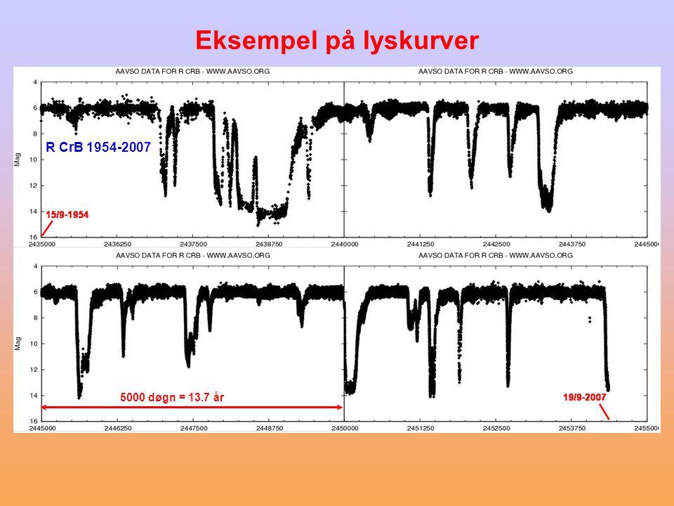 Eksempel på lyskurver R CrB 1954-2007 5000 døgn = 13.7 år
