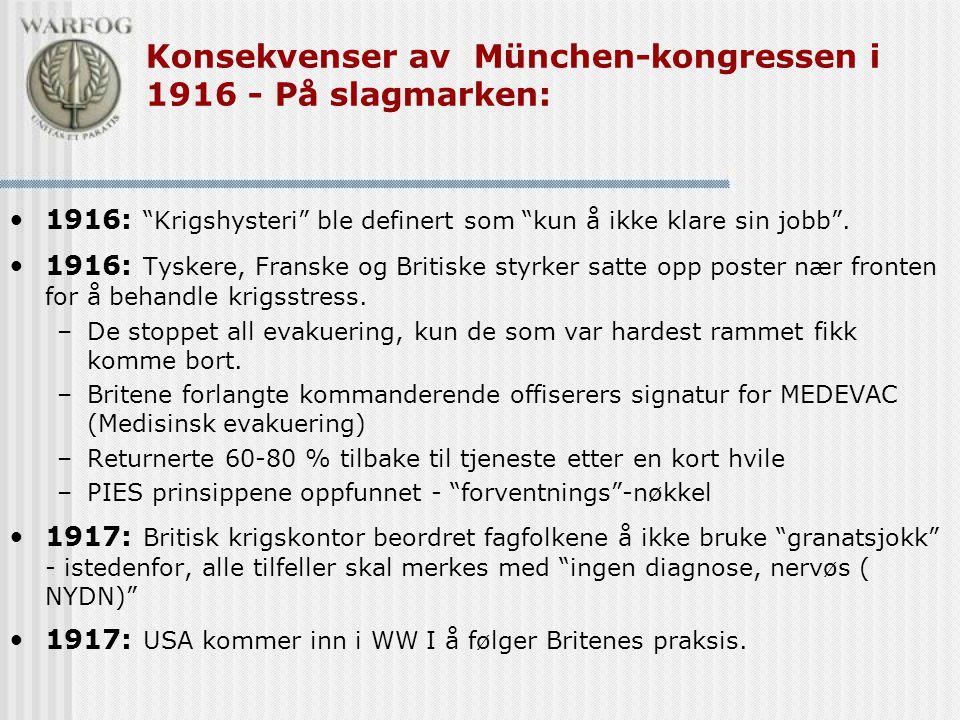 Konsekvenser av München-kongressen i 1916 - På slagmarken: