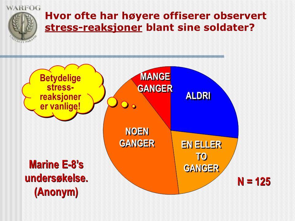 Marine E-8's undersøkelse. (Anonym) N = 125