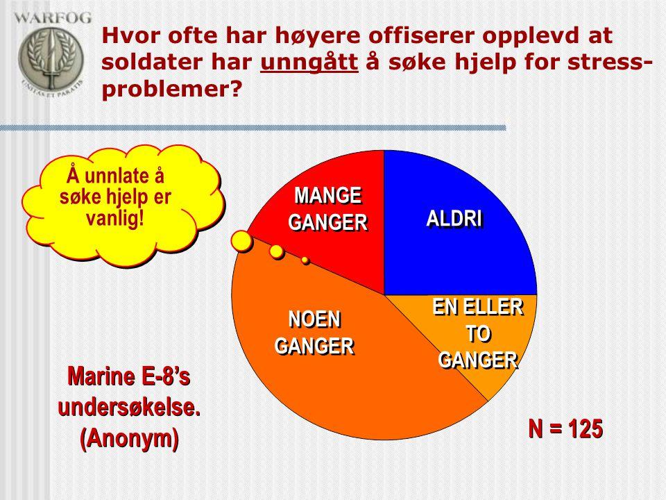 Å unnlate å søke hjelp er vanlig! Marine E-8's undersøkelse. (Anonym)