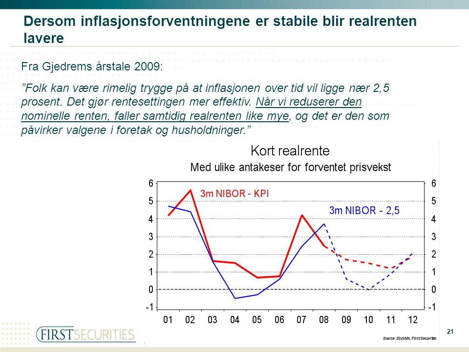 Dersom inflasjonsforventningene er stabile blir realrenten lavere