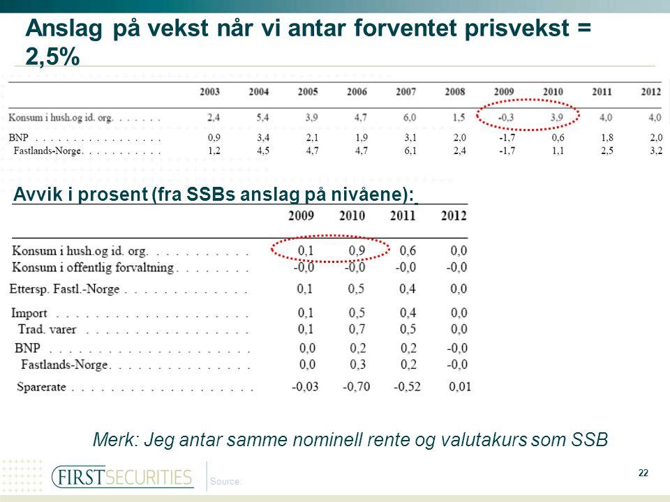 Anslag på vekst når vi antar forventet prisvekst = 2,5%