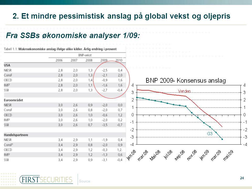 2. Et mindre pessimistisk anslag på global vekst og oljepris