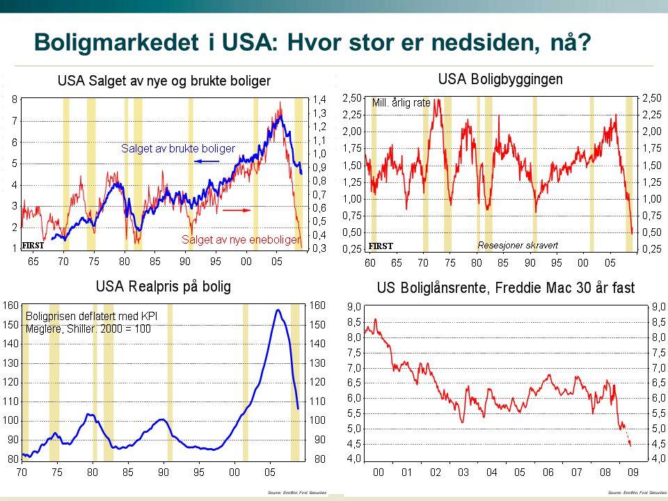 Boligmarkedet i USA: Hvor stor er nedsiden, nå