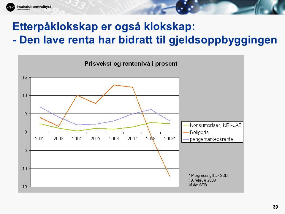 Etterpåklokskap er også klokskap: - Den lave renta har bidratt til gjeldsoppbyggingen