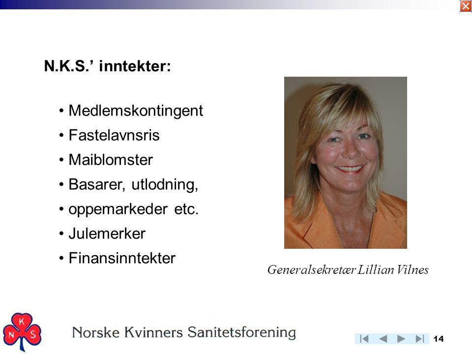 N.K.S.' inntekter: Medlemskontingent Fastelavnsris Maiblomster