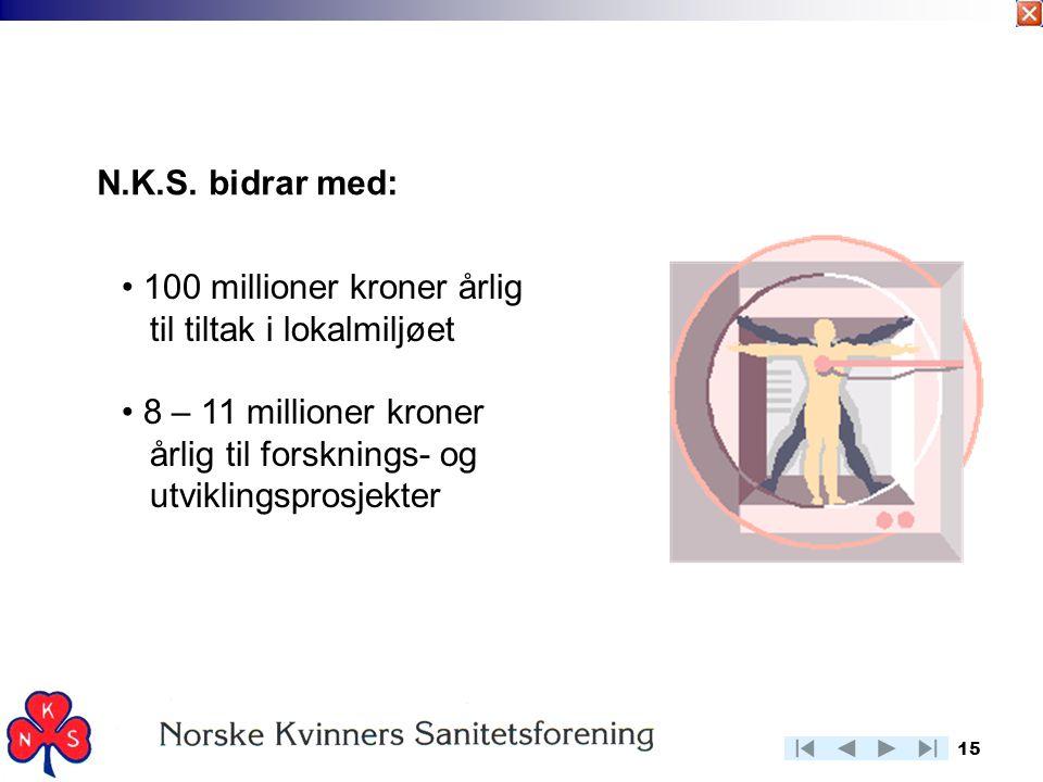 N.K.S. bidrar med: 100 millioner kroner årlig. til tiltak i lokalmiljøet. 8 – 11 millioner kroner.