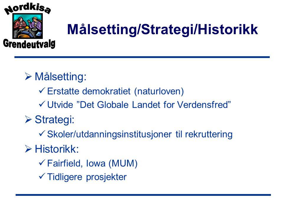 Målsetting/Strategi/Historikk