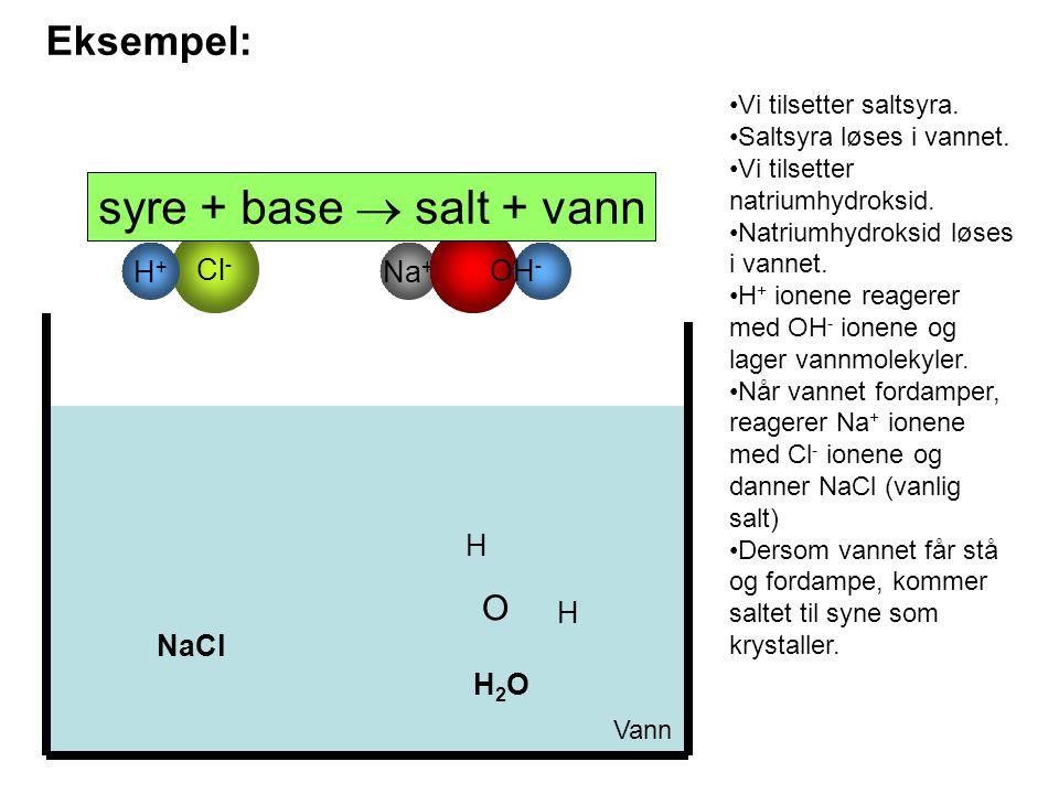 syre + base  salt + vann Eksempel: O Cl- H+ Na+ OH- H H NaCl H2O