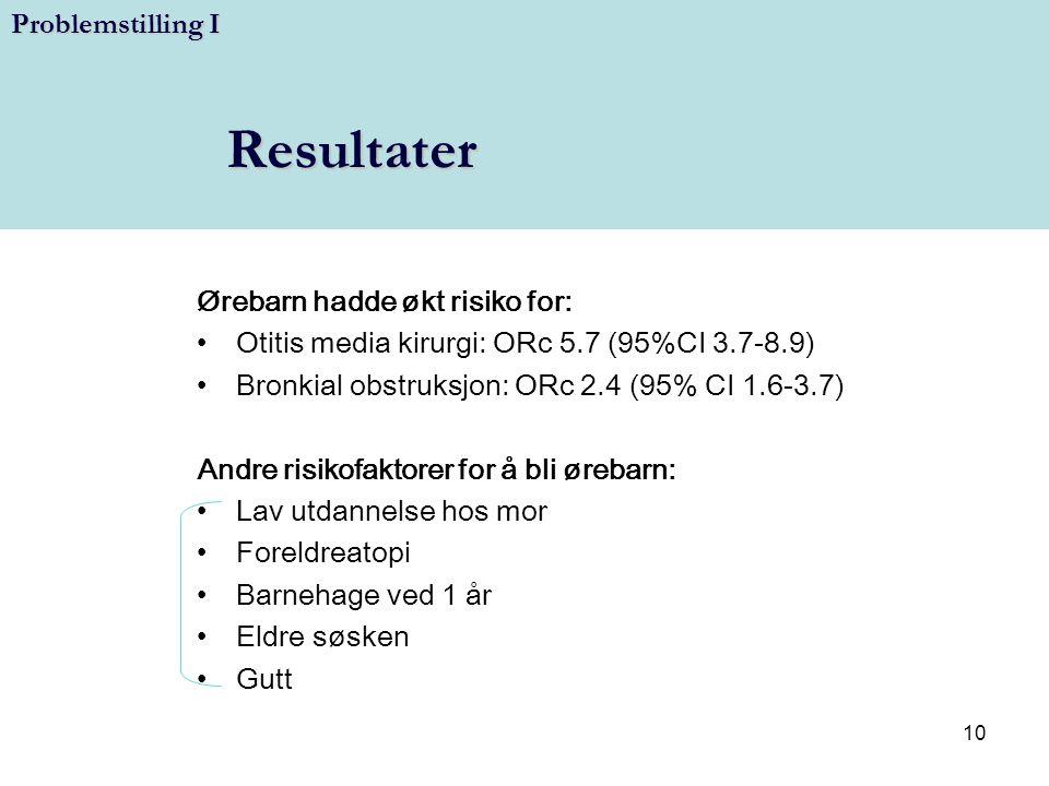 Resultater Problemstilling I Ørebarn hadde økt risiko for: