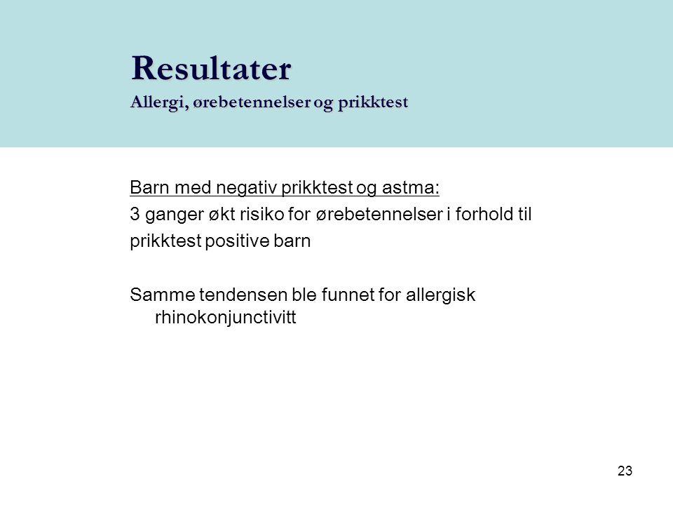 Resultater Allergi, ørebetennelser og prikktest