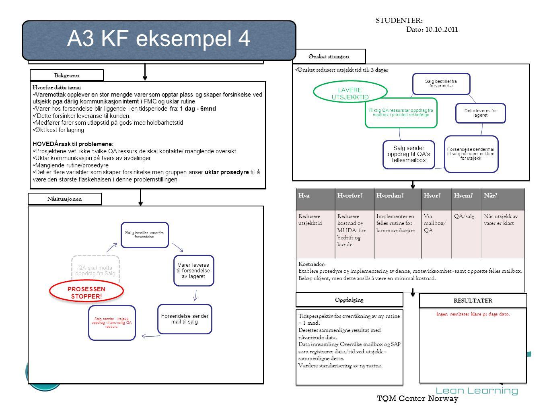 A3 KF eksempel 4 TQM Center Norway STUDENTER: Dato: 10.10.2011 Tema: