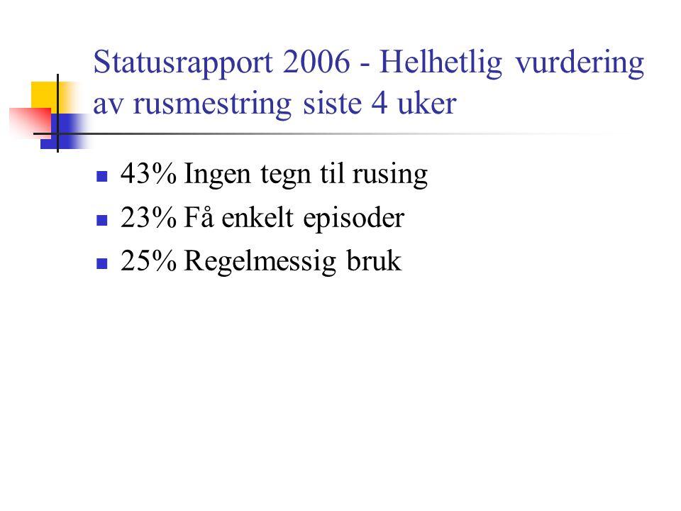Statusrapport 2006 - Helhetlig vurdering av rusmestring siste 4 uker