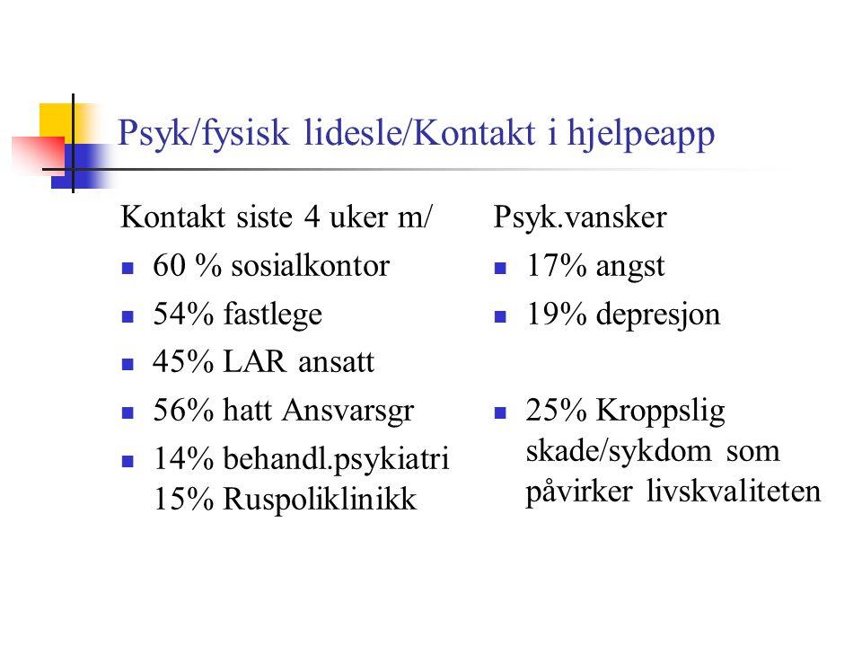 Psyk/fysisk lidesle/Kontakt i hjelpeapp