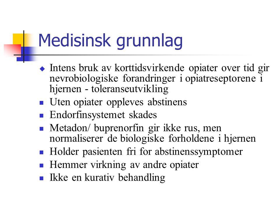 Medisinsk grunnlag