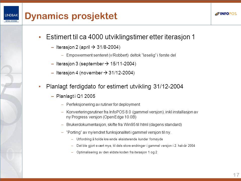 Dynamics prosjektet Estimert til ca 4000 utviklingstimer etter iterasjon 1. Iterasjon 2 (april  31/8-2004)