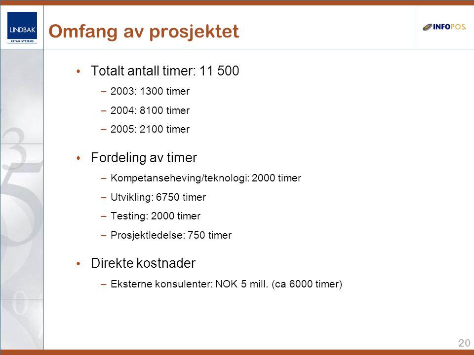 Omfang av prosjektet Totalt antall timer: 11 500 Fordeling av timer