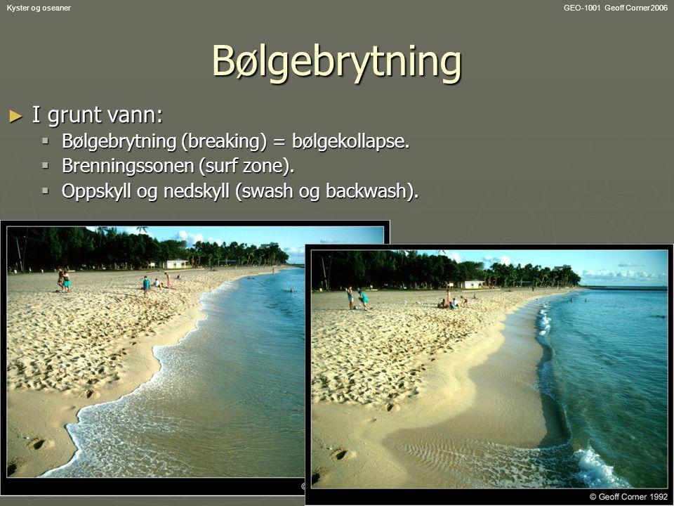 Bølgebrytning I grunt vann: Bølgebrytning (breaking) = bølgekollapse.