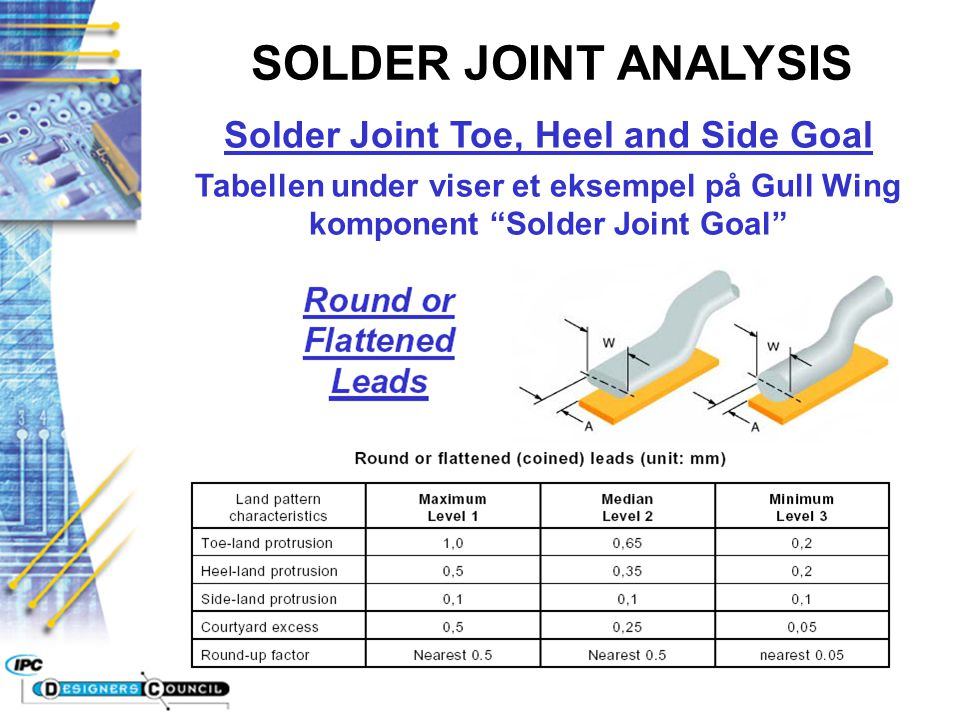 Solder Joint Toe, Heel and Side Goal