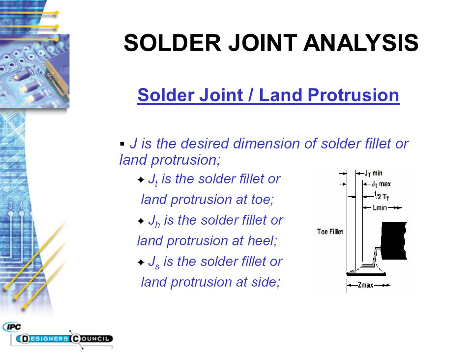 Solder Joint / Land Protrusion