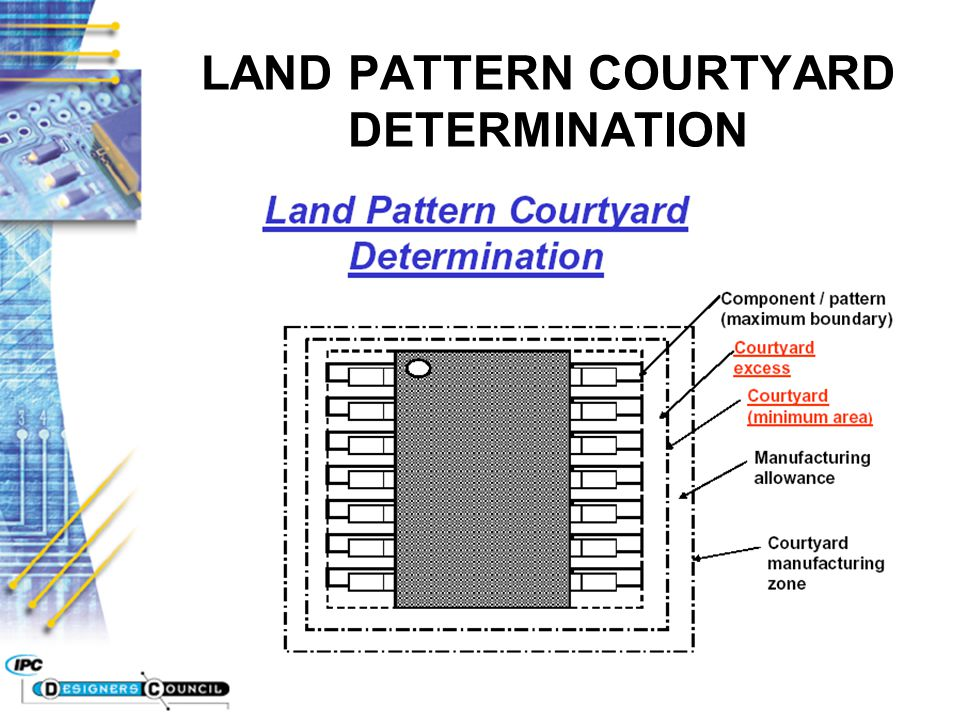 LAND PATTERN COURTYARD DETERMINATION