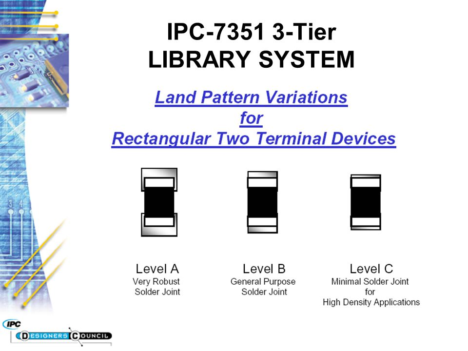 IPC-7351 3-Tier LIBRARY SYSTEM