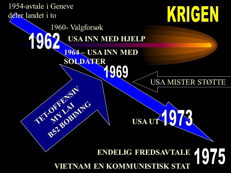 KRIGEN 1962 1973 1975 1969 1954-avtale i Geneve deler landet i to