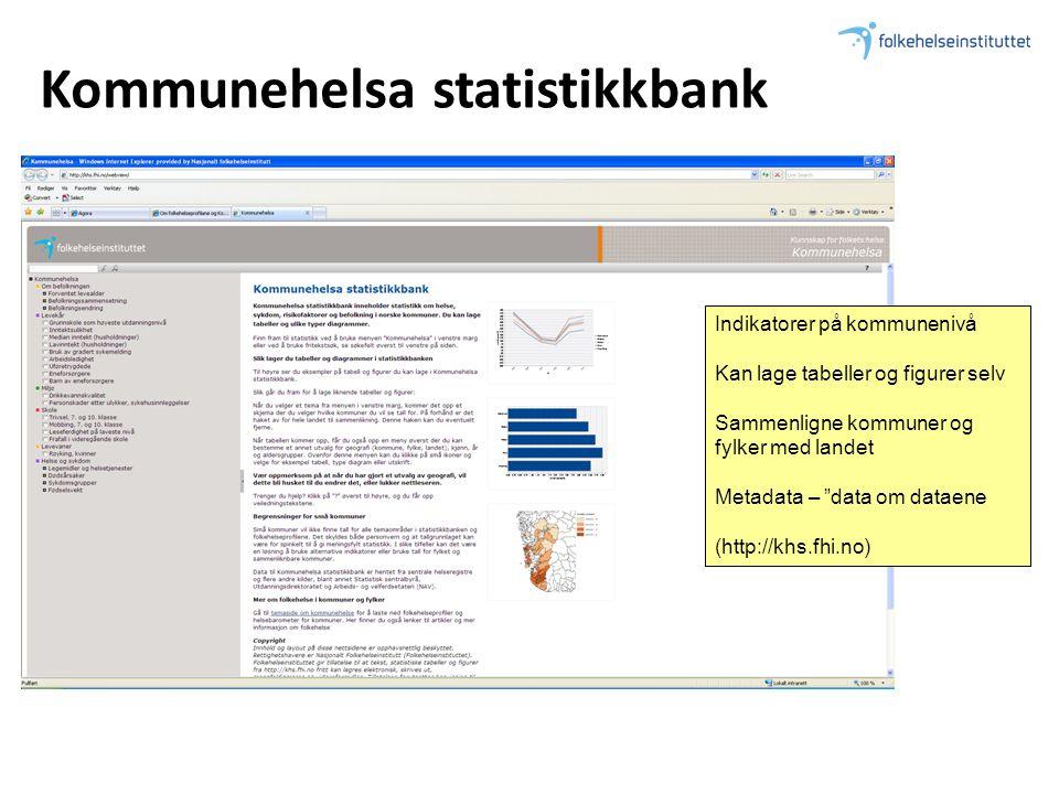 Kommunehelsa statistikkbank