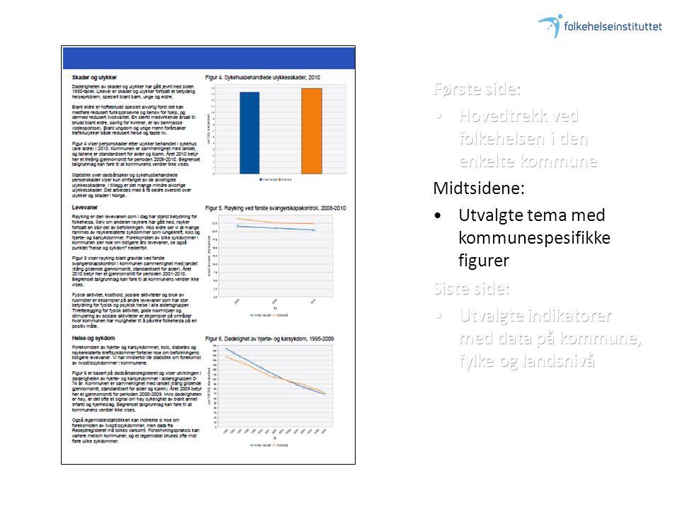 Første side: Hovedtrekk ved folkehelsen i den enkelte kommune. Midtsidene: Utvalgte tema med kommunespesifikke figurer.