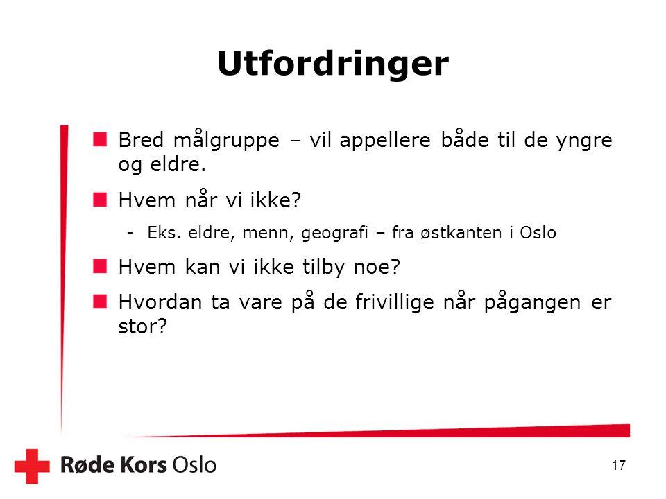 Utfordringer Bred målgruppe – vil appellere både til de yngre og eldre. Hvem når vi ikke Eks. eldre, menn, geografi – fra østkanten i Oslo.