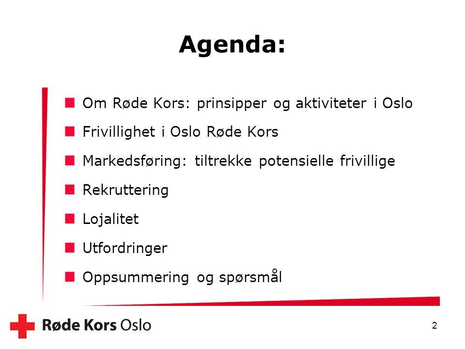 Agenda: Om Røde Kors: prinsipper og aktiviteter i Oslo