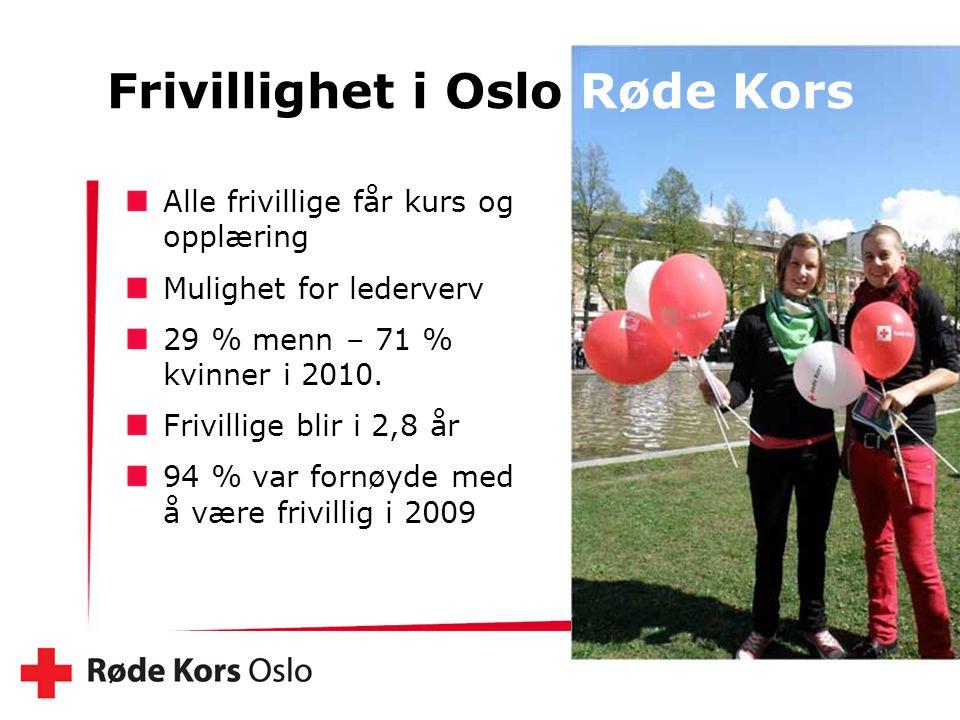 Frivillighet i Oslo Røde Kors