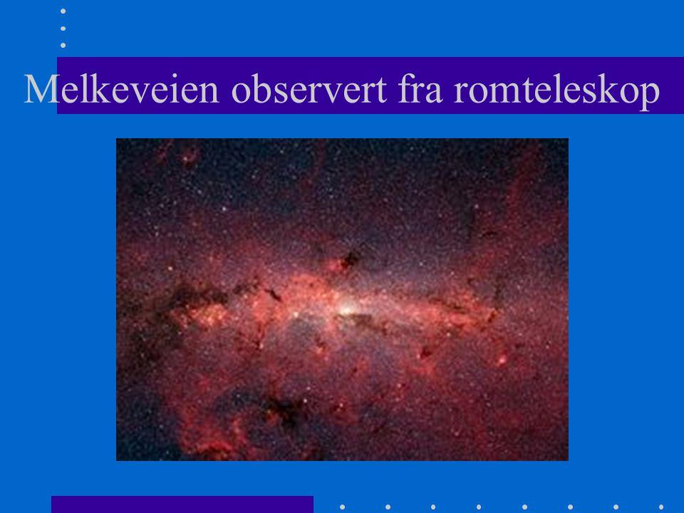Melkeveien observert fra romteleskop