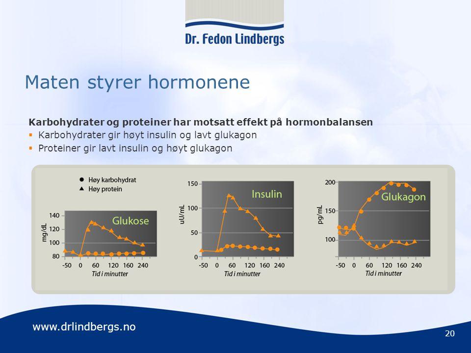 Maten styrer hormonene