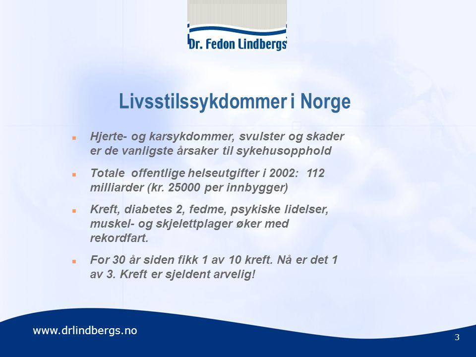 Livsstilssykdommer i Norge