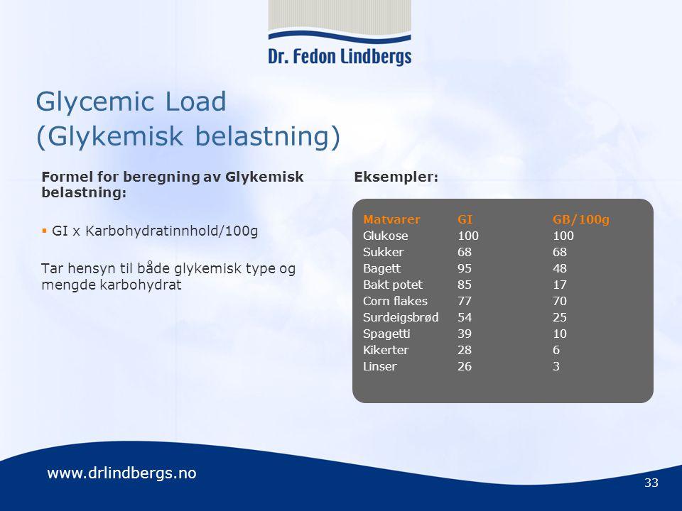Glycemic Load (Glykemisk belastning)