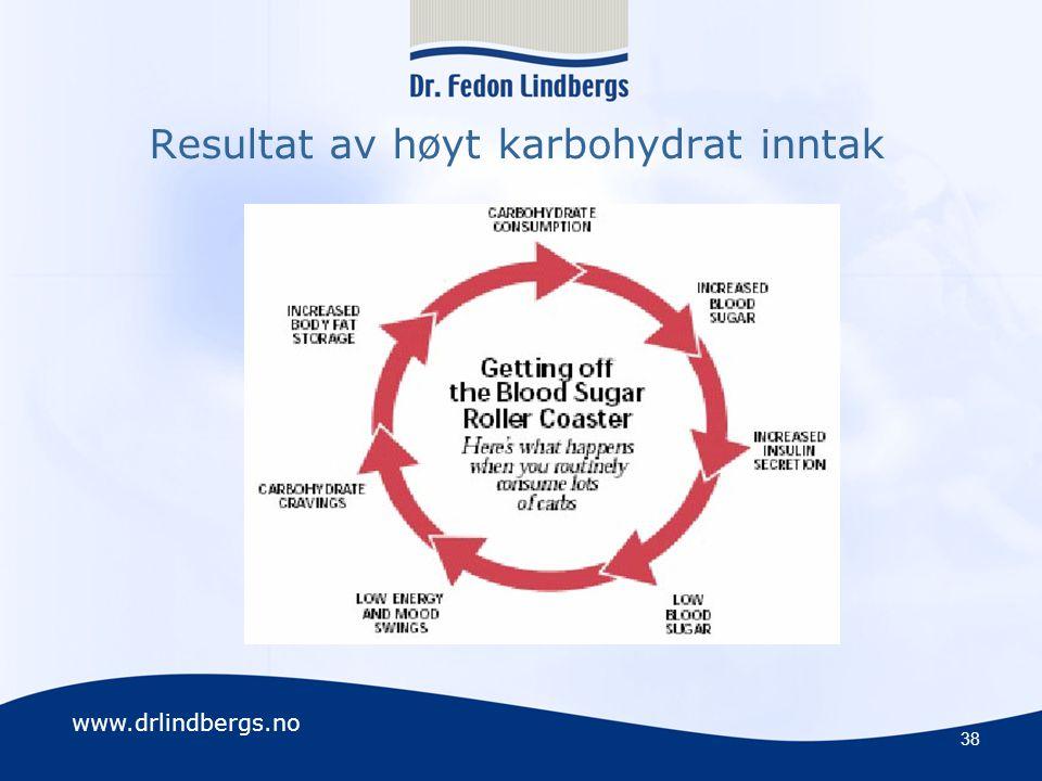 Resultat av høyt karbohydrat inntak