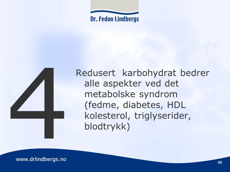 4 Redusert karbohydrat bedrer alle aspekter ved det metabolske syndrom (fedme, diabetes, HDL kolesterol, triglyserider, blodtrykk)
