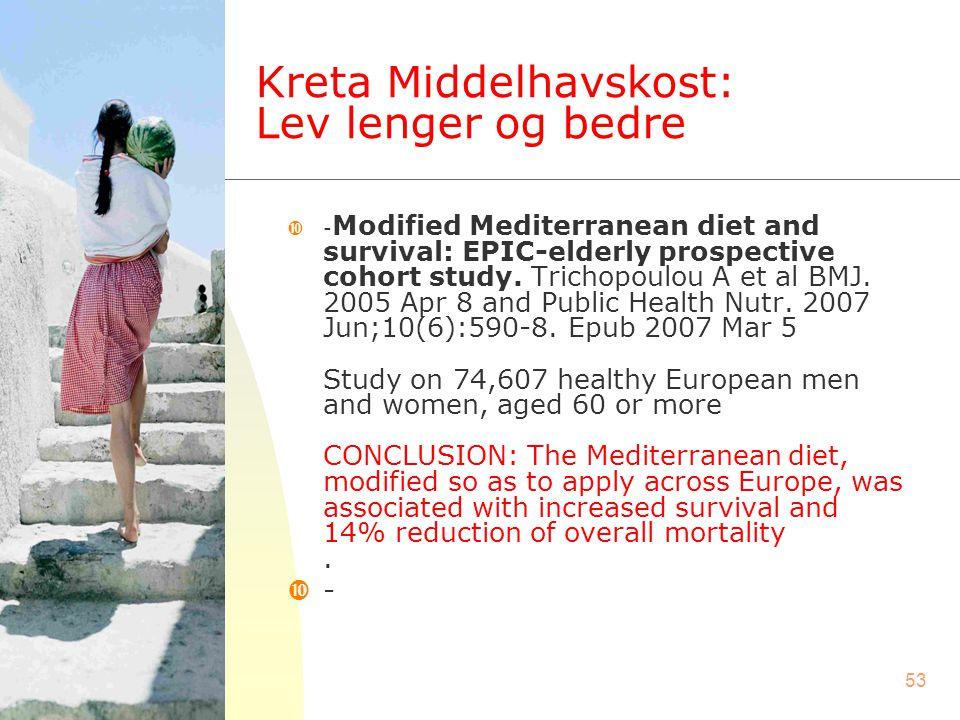 Kreta Middelhavskost: Lev lenger og bedre