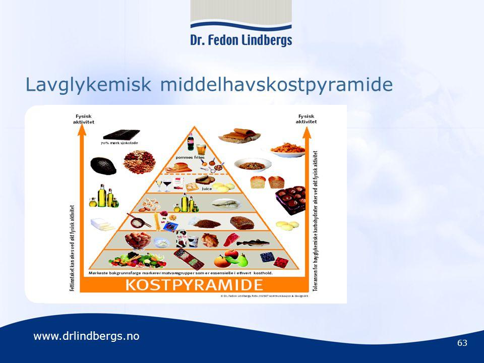 Lavglykemisk middelhavskostpyramide