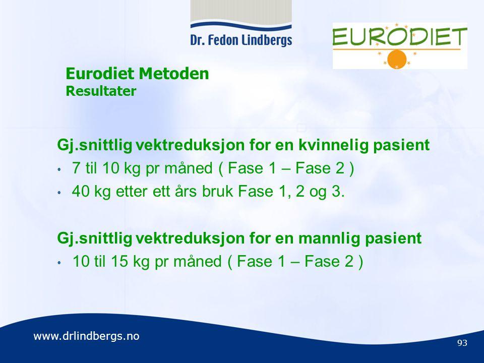 Eurodiet Metoden Resultater