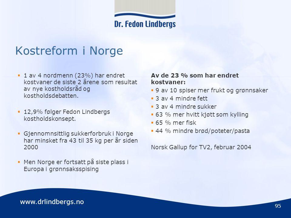 Kostreform i Norge 1 av 4 nordmenn (23%) har endret kostvaner de siste 2 årene som resultat av nye kostholdsråd og kostholdsdebatten.