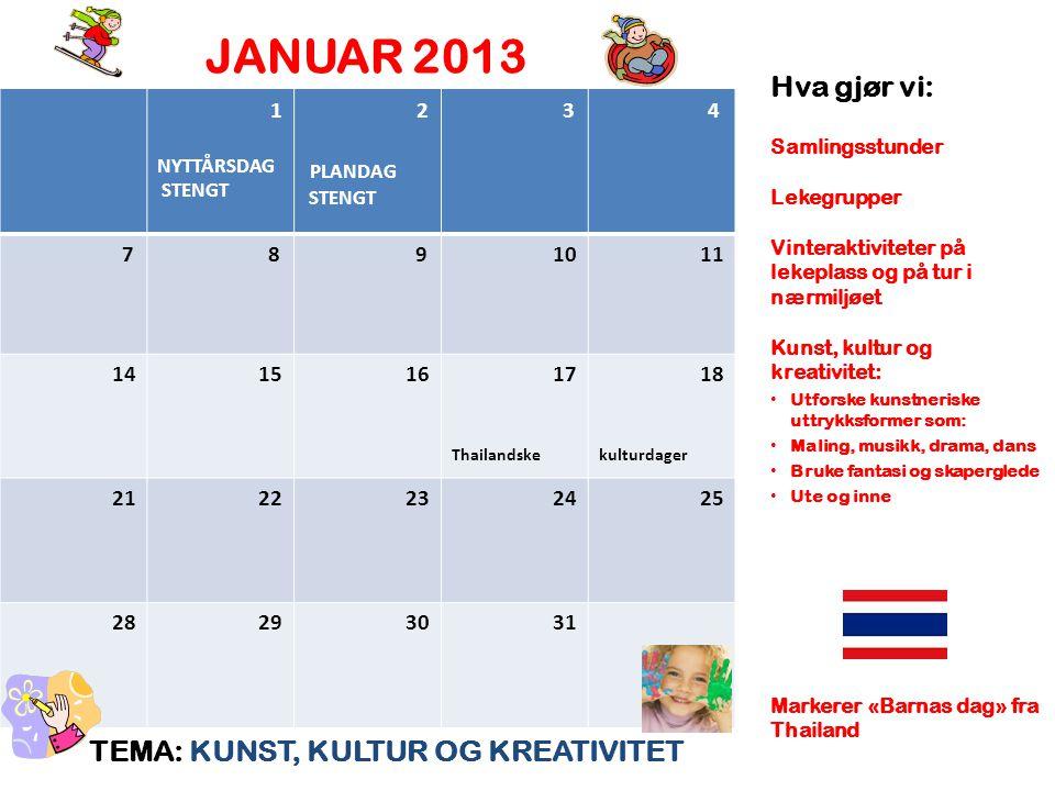 JANUAR 2013 Hva gjør vi: TEMA: KUNST, KULTUR OG KREATIVITET 1 2