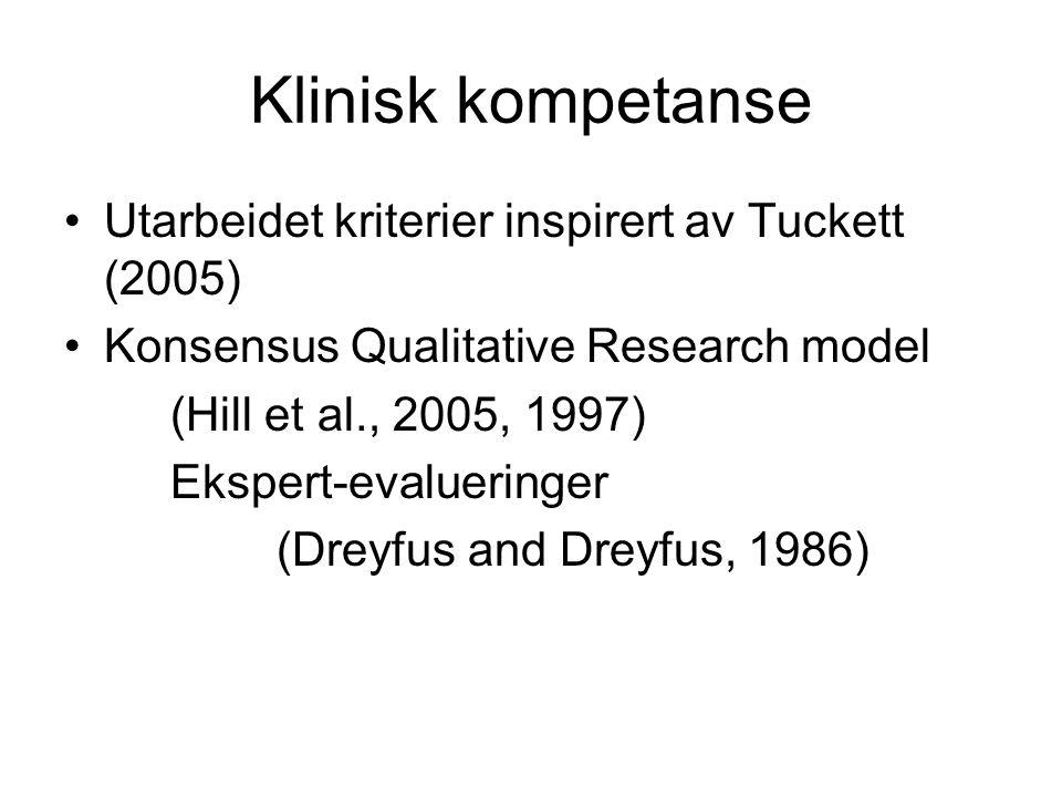 Klinisk kompetanse Utarbeidet kriterier inspirert av Tuckett (2005)