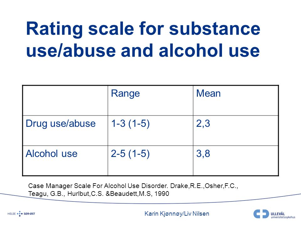 Rating scale for substance use/abuse and alcohol use