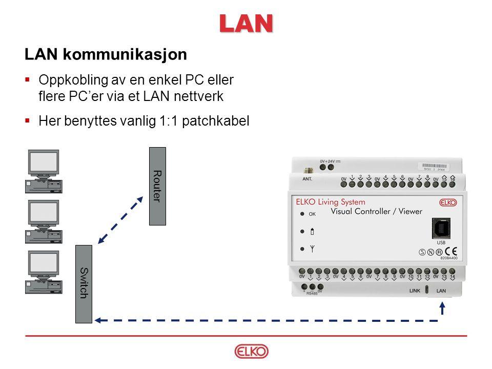 LAN LAN kommunikasjon Router Switch